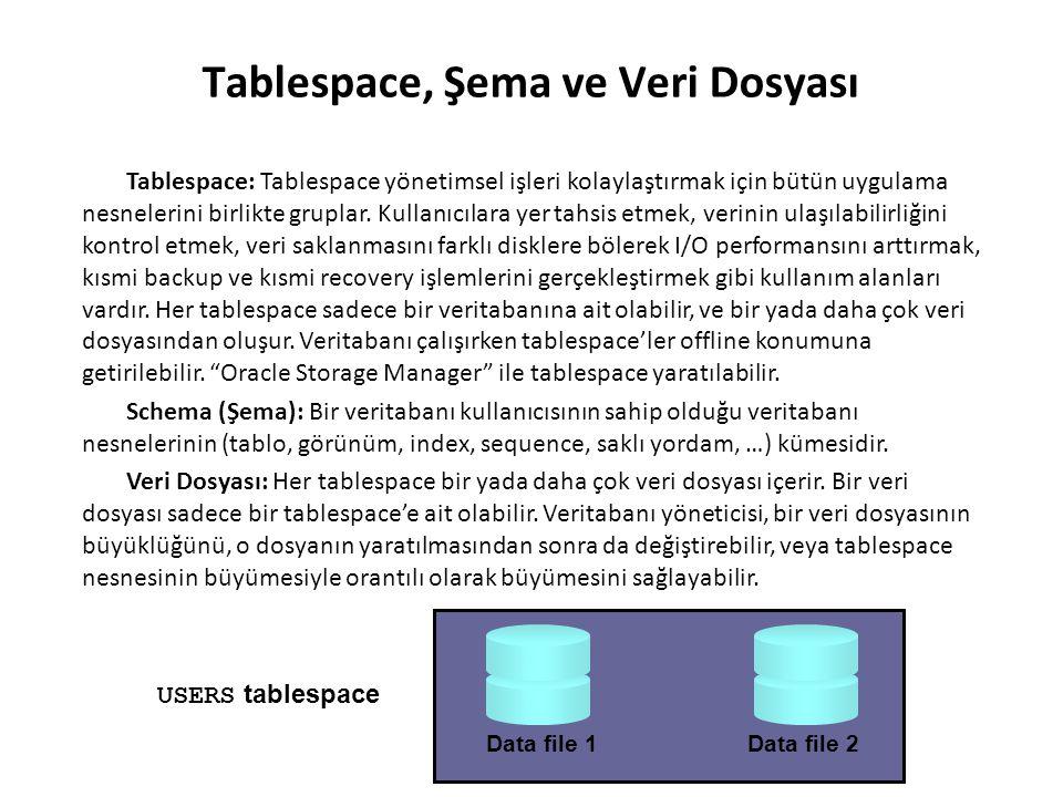 Tablespace, Şema ve Veri Dosyası