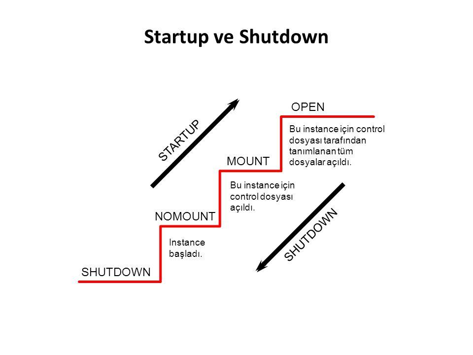 Startup ve Shutdown OPEN STARTUP MOUNT NOMOUNT SHUTDOWN SHUTDOWN