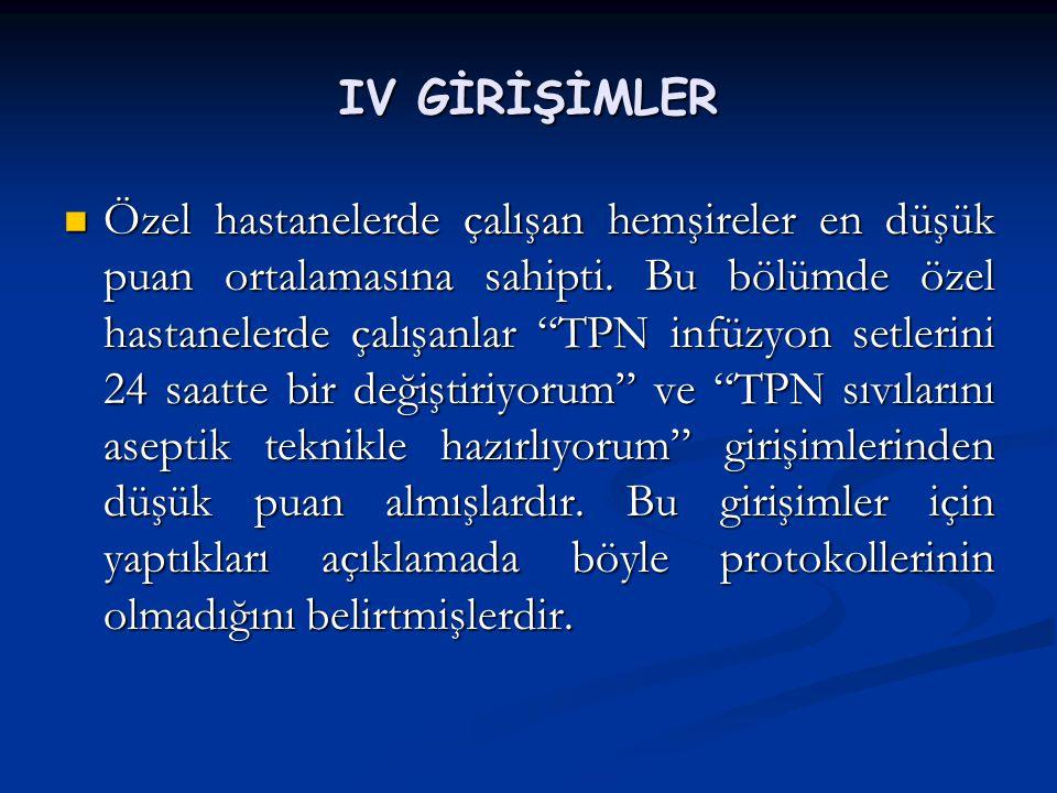 IV GİRİŞİMLER