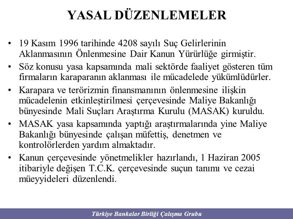YASAL DÜZENLEMELER 19 Kasım 1996 tarihinde 4208 sayılı Suç Gelirlerinin Aklanmasının Önlenmesine Dair Kanun Yürürlüğe girmiştir.