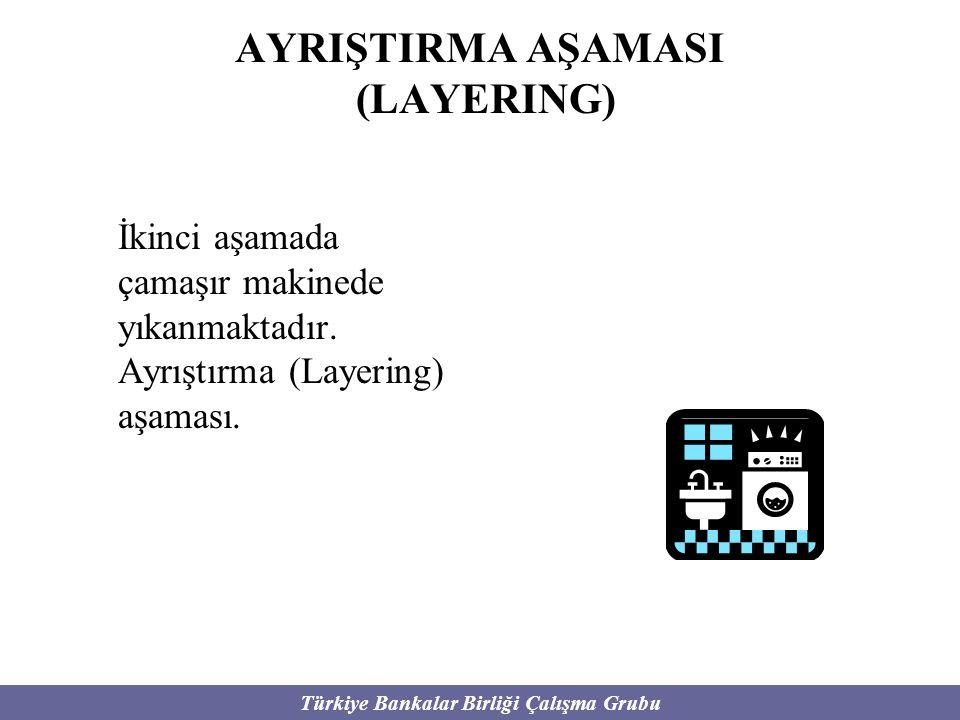AYRIŞTIRMA AŞAMASI (LAYERING)