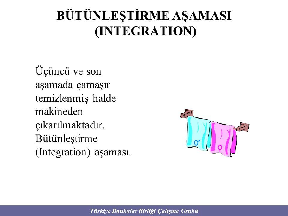 BÜTÜNLEŞTİRME AŞAMASI (INTEGRATION)
