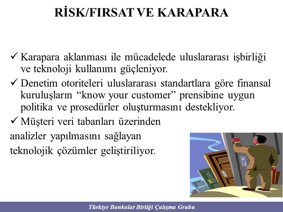 RİSK/FIRSAT VE KARAPARA