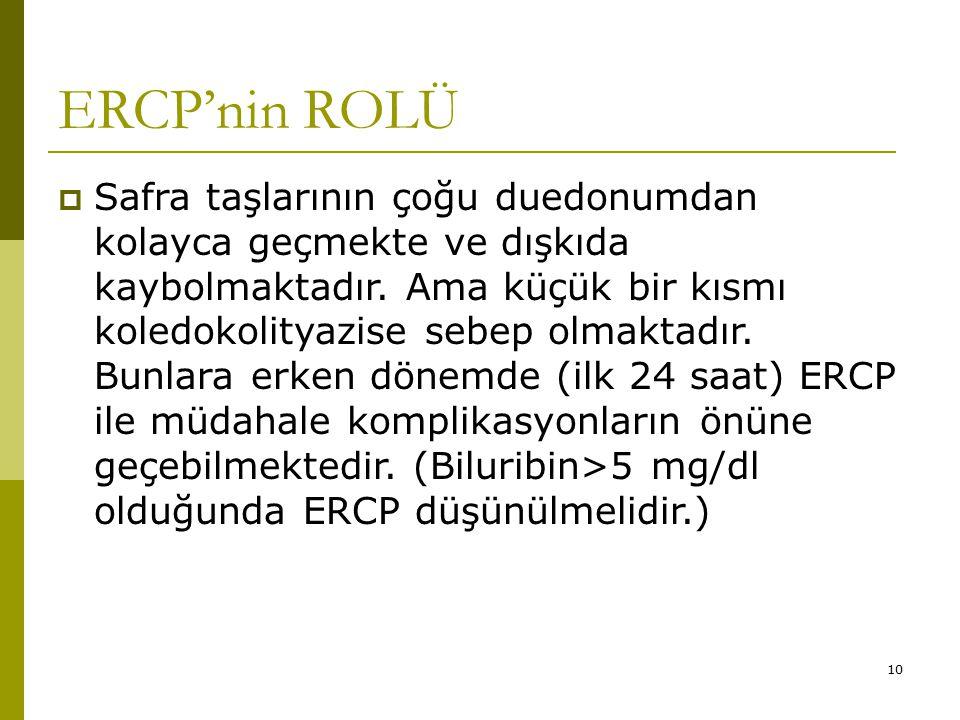 ERCP'nin ROLÜ