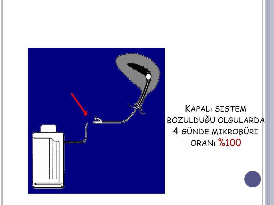 Kapalı sistem bozulduğu olgularda 4 günde mikrobüri oranı %100