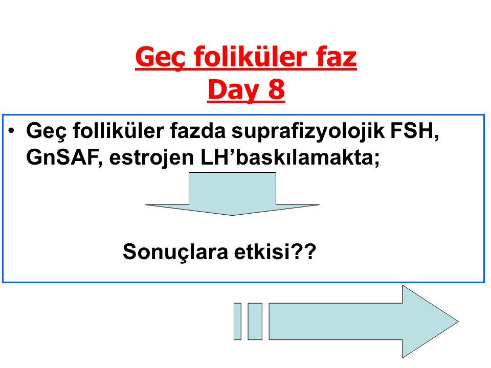 Geç foliküler faz Day 8 Geç folliküler fazda suprafizyolojik FSH, GnSAF, estrojen LH'baskılamakta;