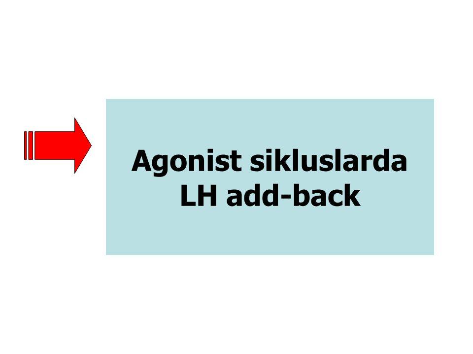 Agonist sikluslarda LH add-back