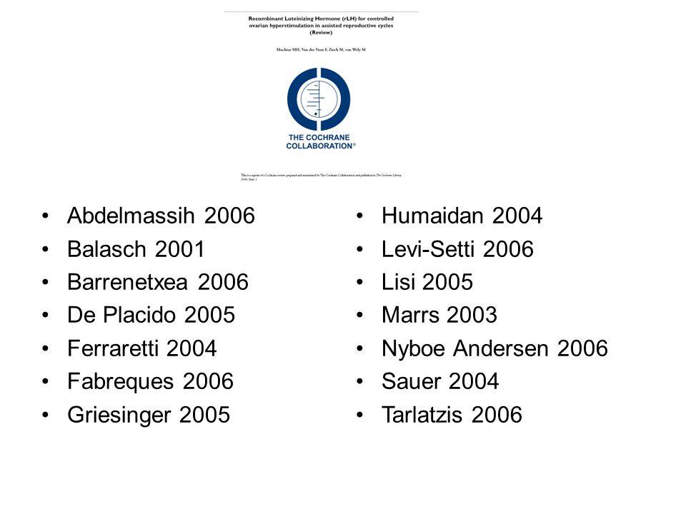 Abdelmassih 2006 Balasch 2001. Barrenetxea 2006. De Placido 2005. Ferraretti 2004. Fabreques 2006.