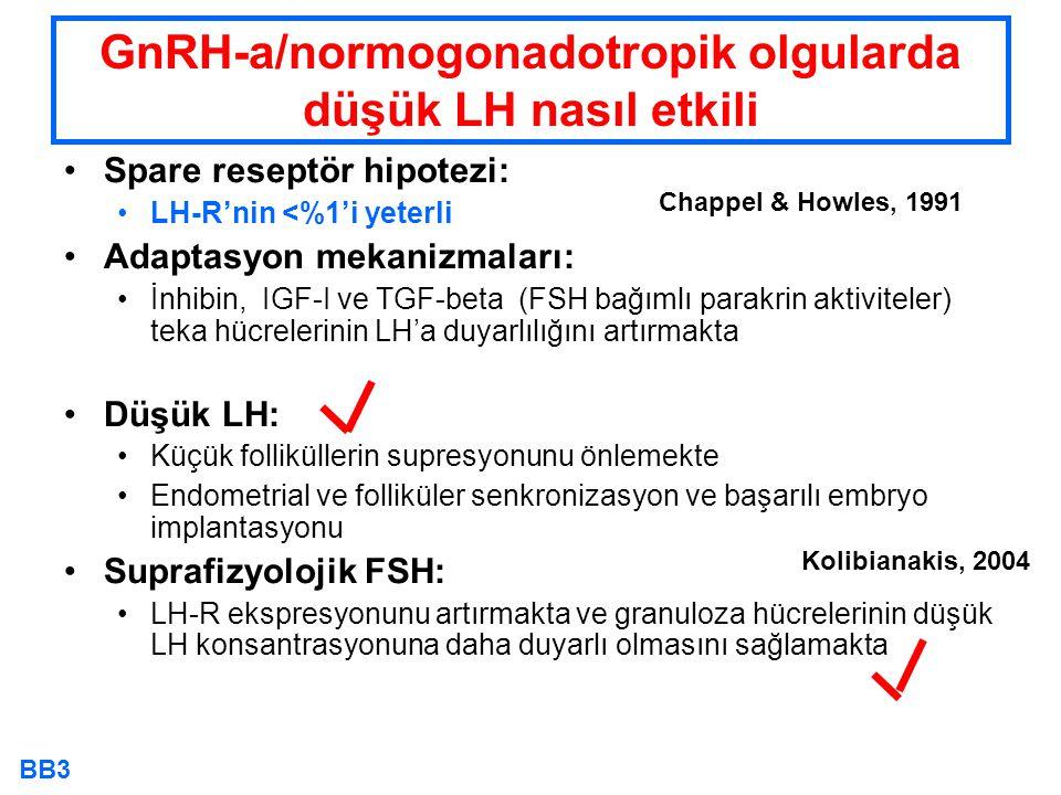 GnRH-a/normogonadotropik olgularda düşük LH nasıl etkili