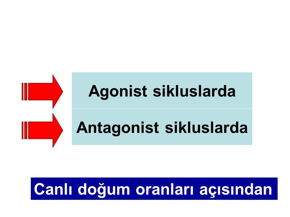 Antagonist sikluslarda