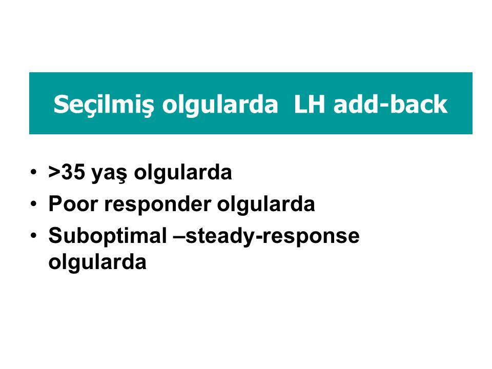 Seçilmiş olgularda LH add-back