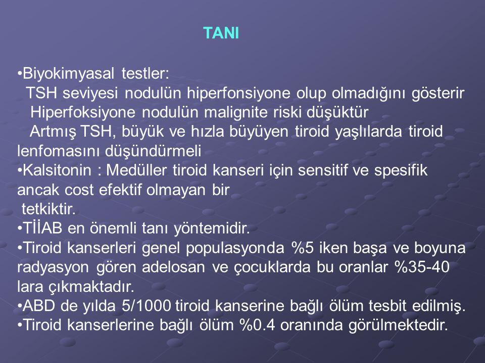 TANI Biyokimyasal testler: TSH seviyesi nodulün hiperfonsiyone olup olmadığını gösterir. Hiperfoksiyone nodulün malignite riski düşüktür.