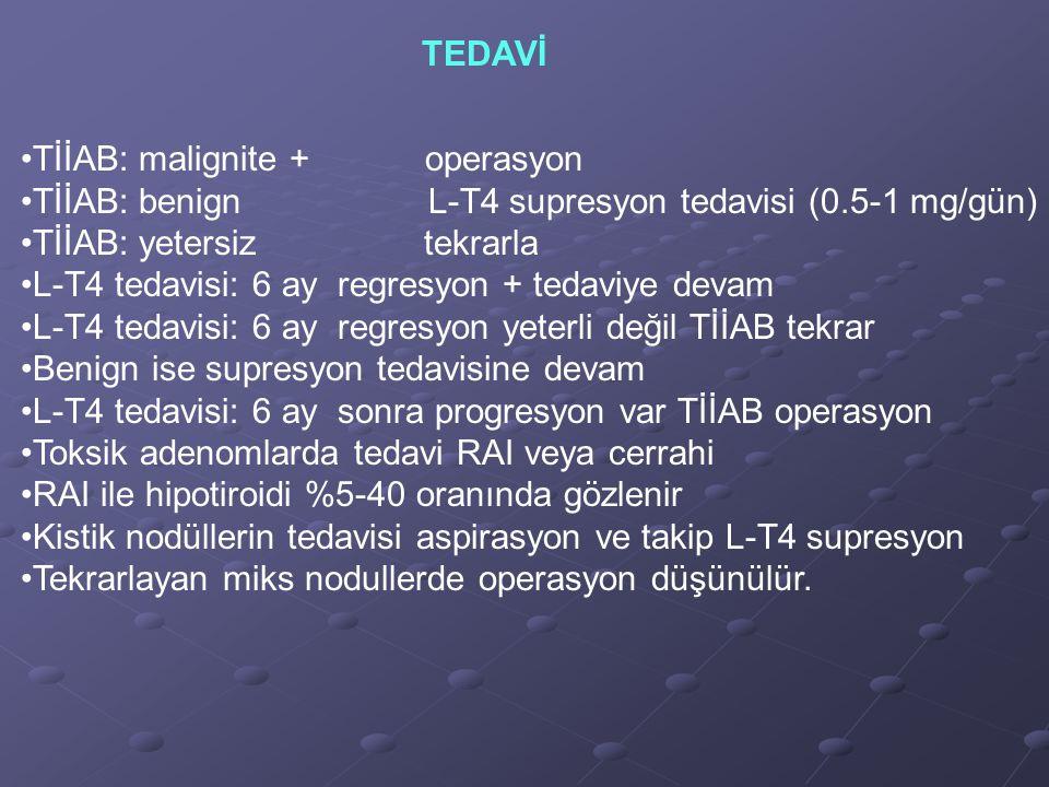 TEDAVİ TİİAB: malignite + operasyon. TİİAB: benign L-T4 supresyon tedavisi (0.5-1 mg/gün)