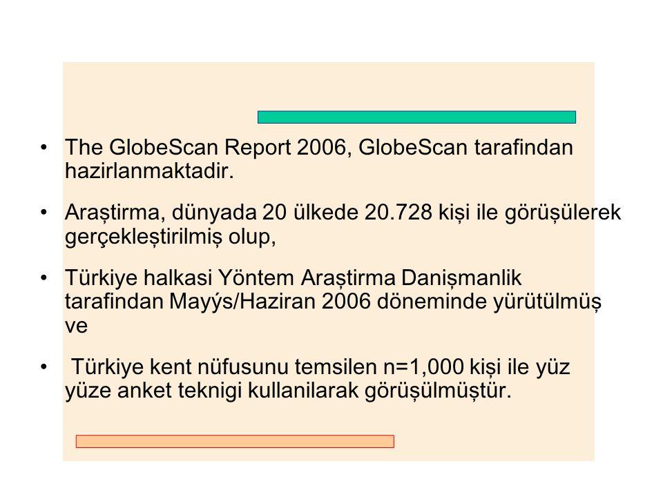 The GlobeScan Report 2006, GlobeScan tarafindan hazirlanmaktadir.