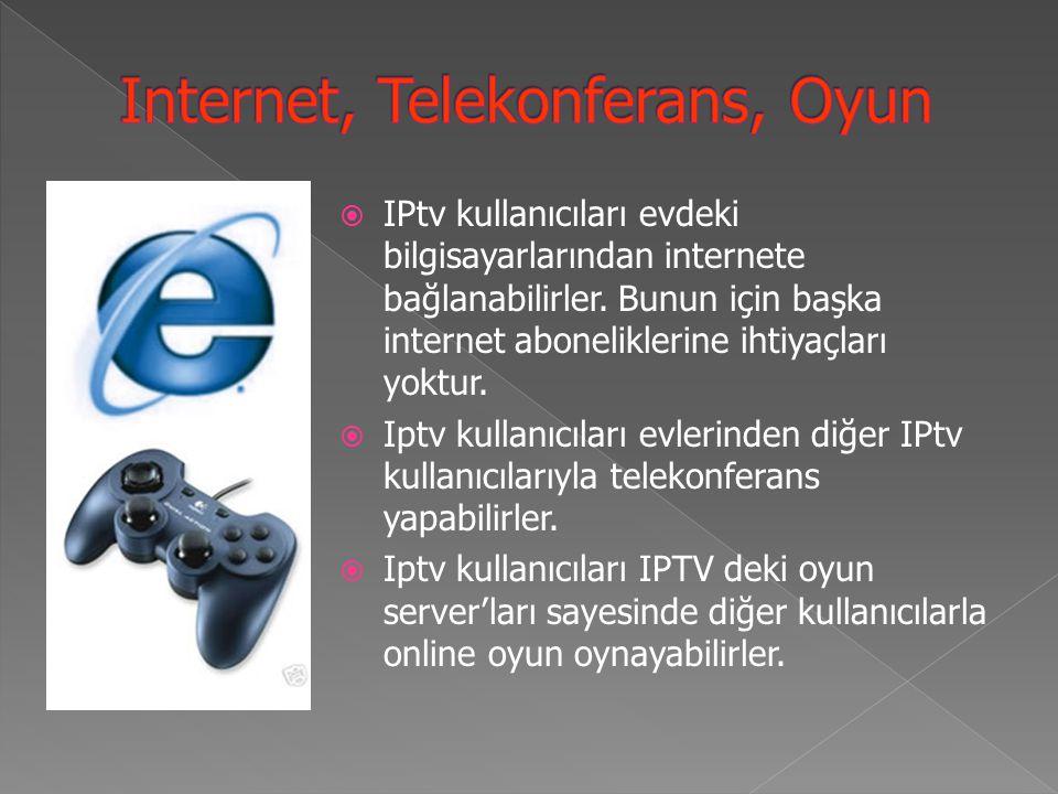 Internet, Telekonferans, Oyun