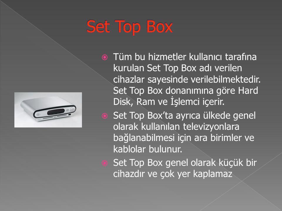 Set Top Box