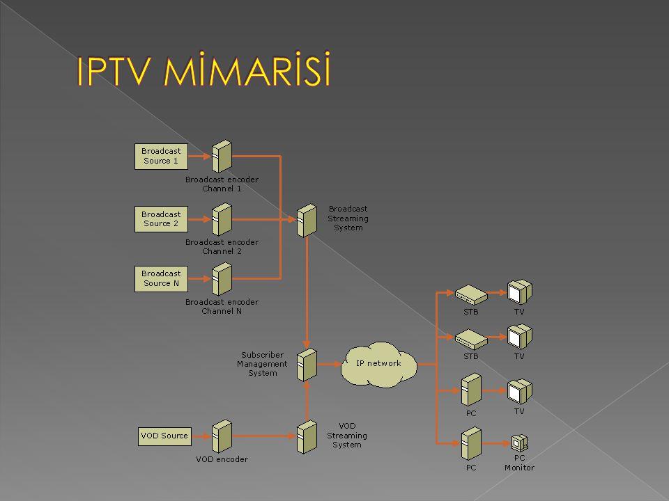 IPTV MİMARİSİ