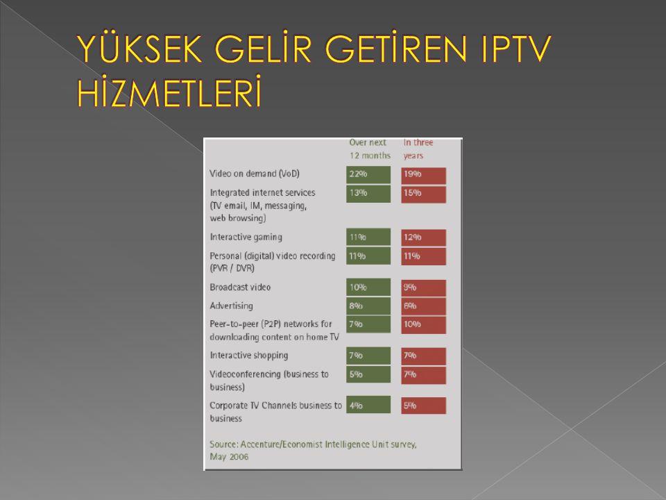 YÜKSEK GELİR GETİREN IPTV HİZMETLERİ