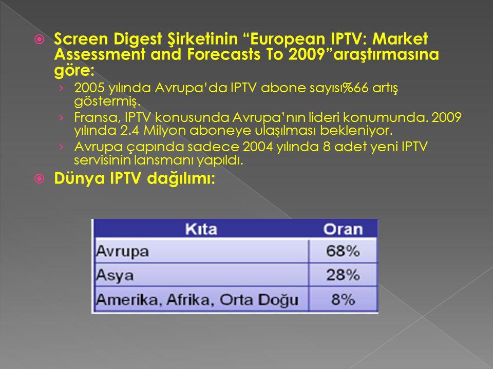 Screen Digest Şirketinin European IPTV: Market Assessment and Forecasts To 2009 araştırmasına göre: