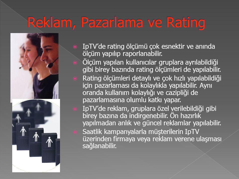 Reklam, Pazarlama ve Rating