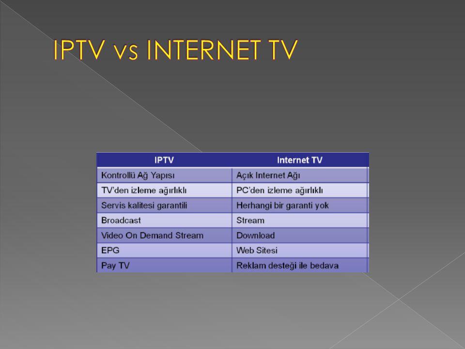 IPTV vs INTERNET TV