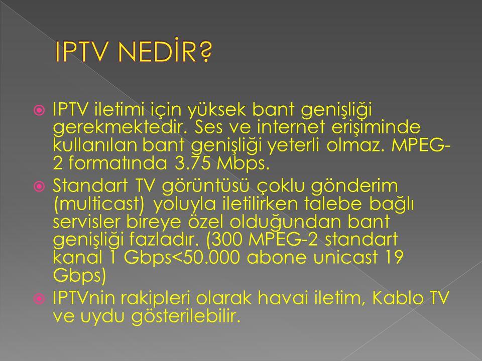 IPTV NEDİR
