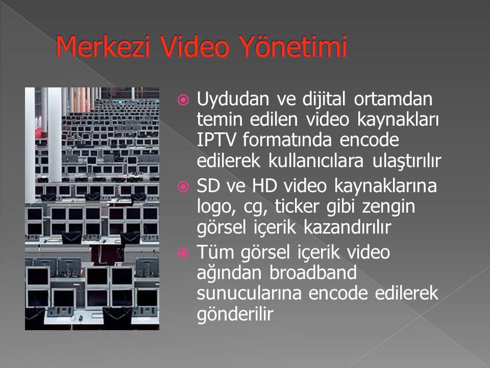 Merkezi Video Yönetimi