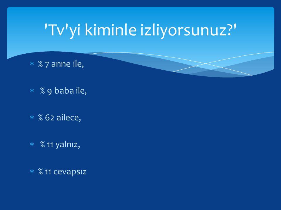 Tv yi kiminle izliyorsunuz