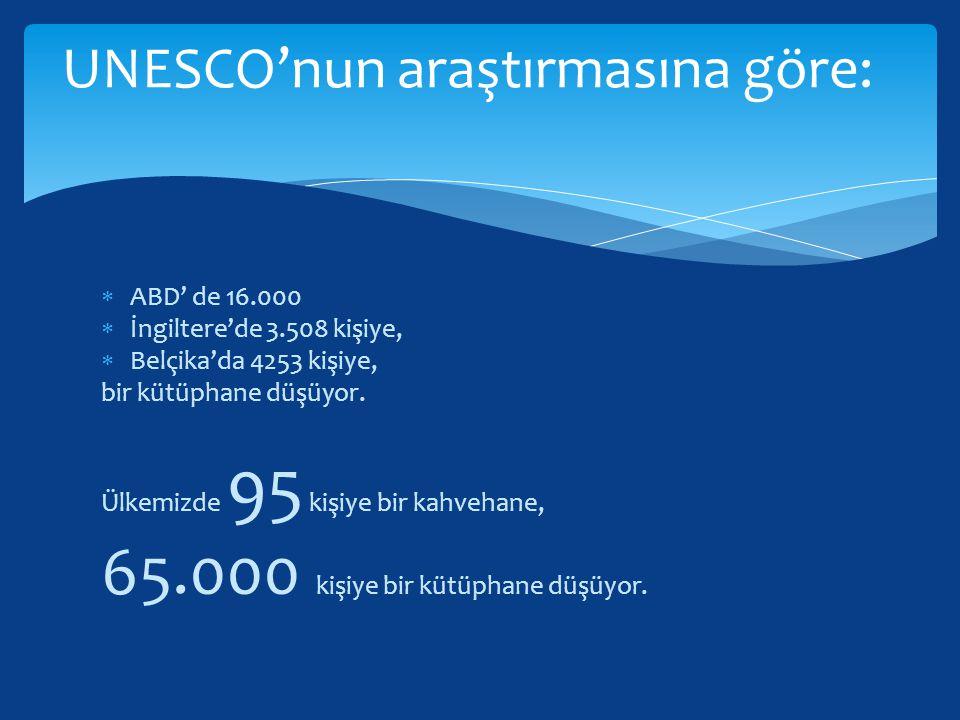 UNESCO'nun araştırmasına göre:
