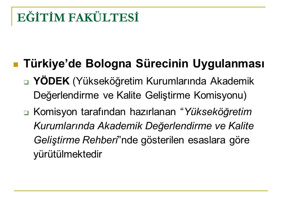 EĞİTİM FAKÜLTESİ Türkiye'de Bologna Sürecinin Uygulanması