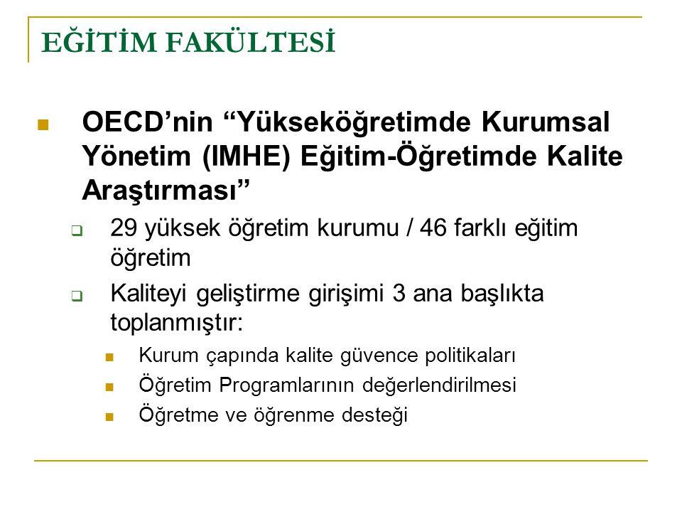 EĞİTİM FAKÜLTESİ OECD'nin Yükseköğretimde Kurumsal Yönetim (IMHE) Eğitim-Öğretimde Kalite Araştırması