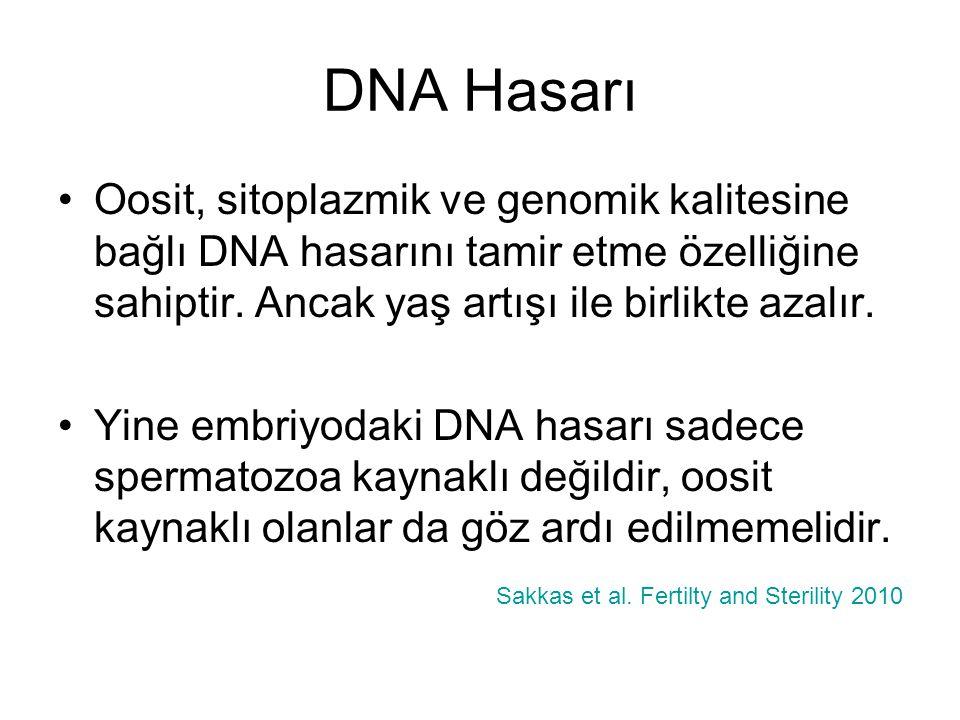 DNA Hasarı Oosit, sitoplazmik ve genomik kalitesine bağlı DNA hasarını tamir etme özelliğine sahiptir. Ancak yaş artışı ile birlikte azalır.