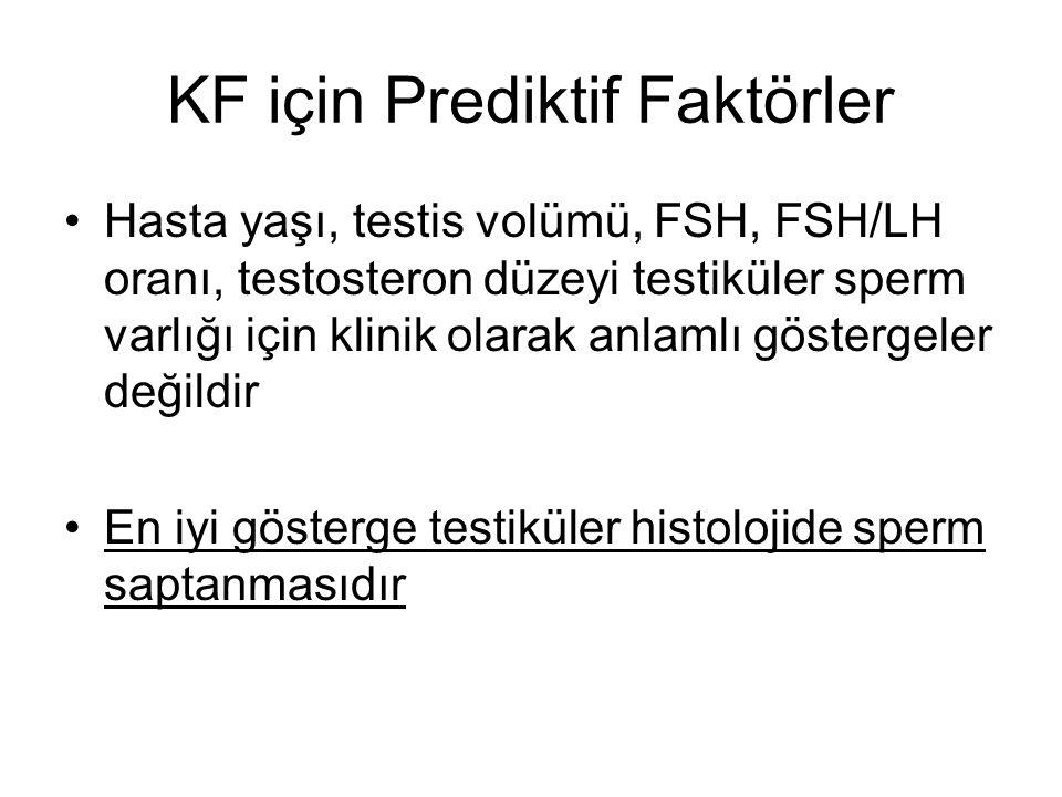 KF için Prediktif Faktörler