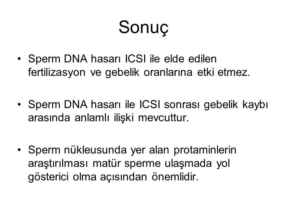 Sonuç Sperm DNA hasarı ICSI ile elde edilen fertilizasyon ve gebelik oranlarına etki etmez.