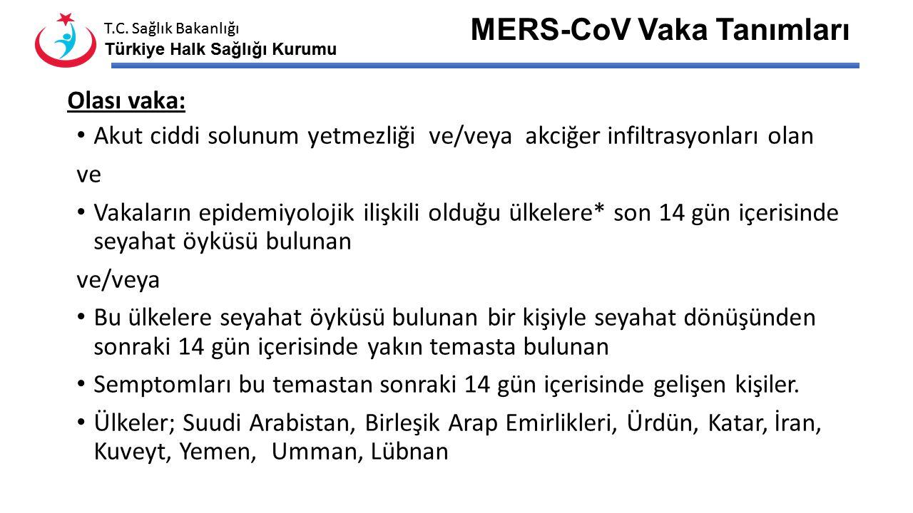 MERS-CoV Vaka Tanımları