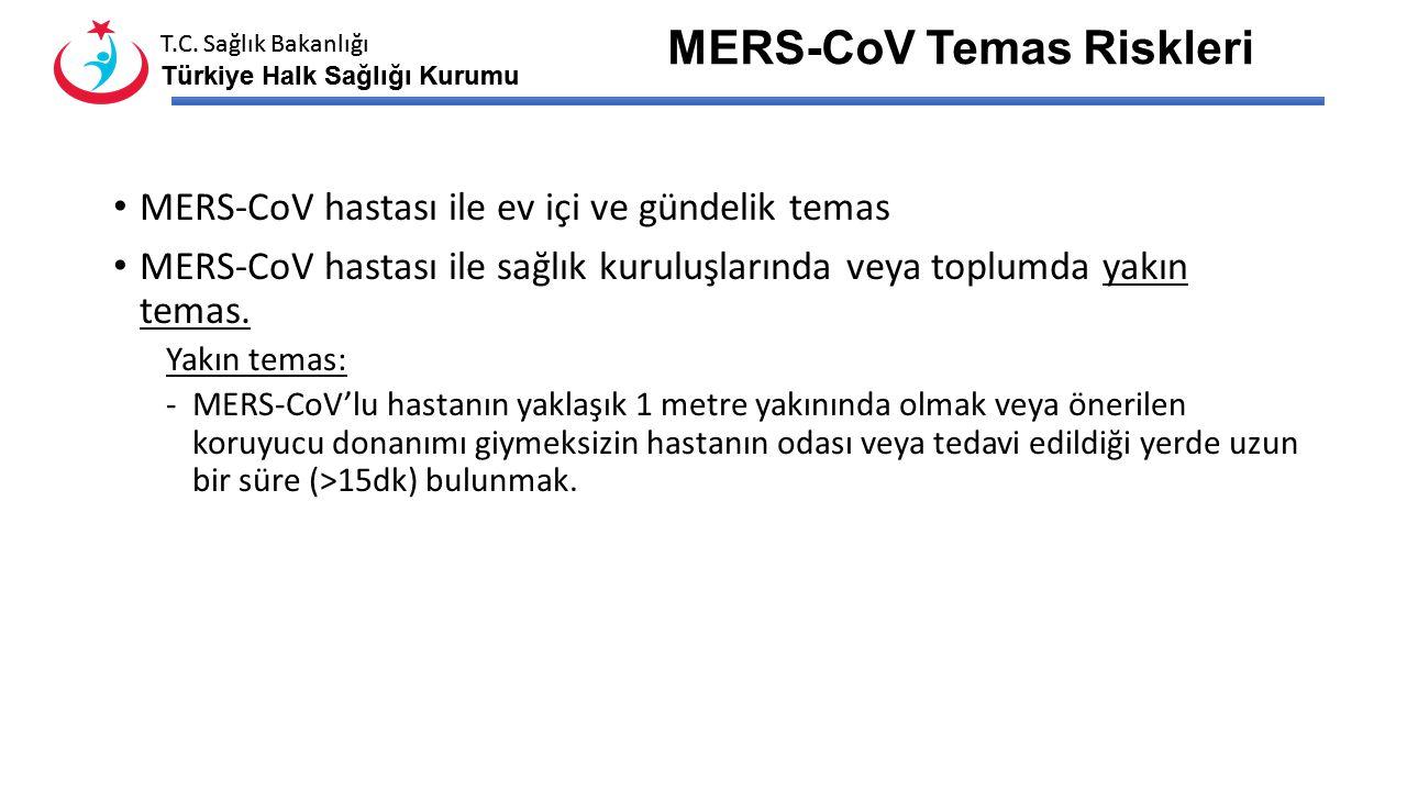MERS-CoV Temas Riskleri
