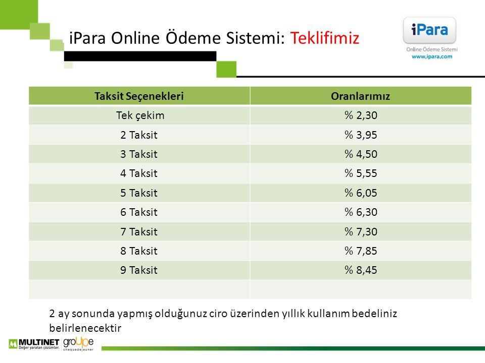 iPara Online Ödeme Sistemi: Teklifimiz