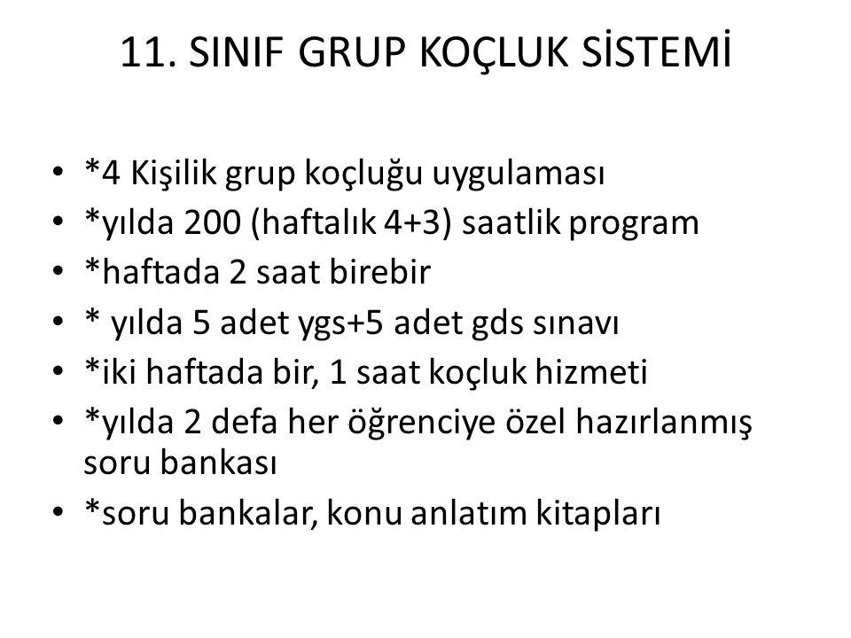11. SINIF GRUP KOÇLUK SİSTEMİ