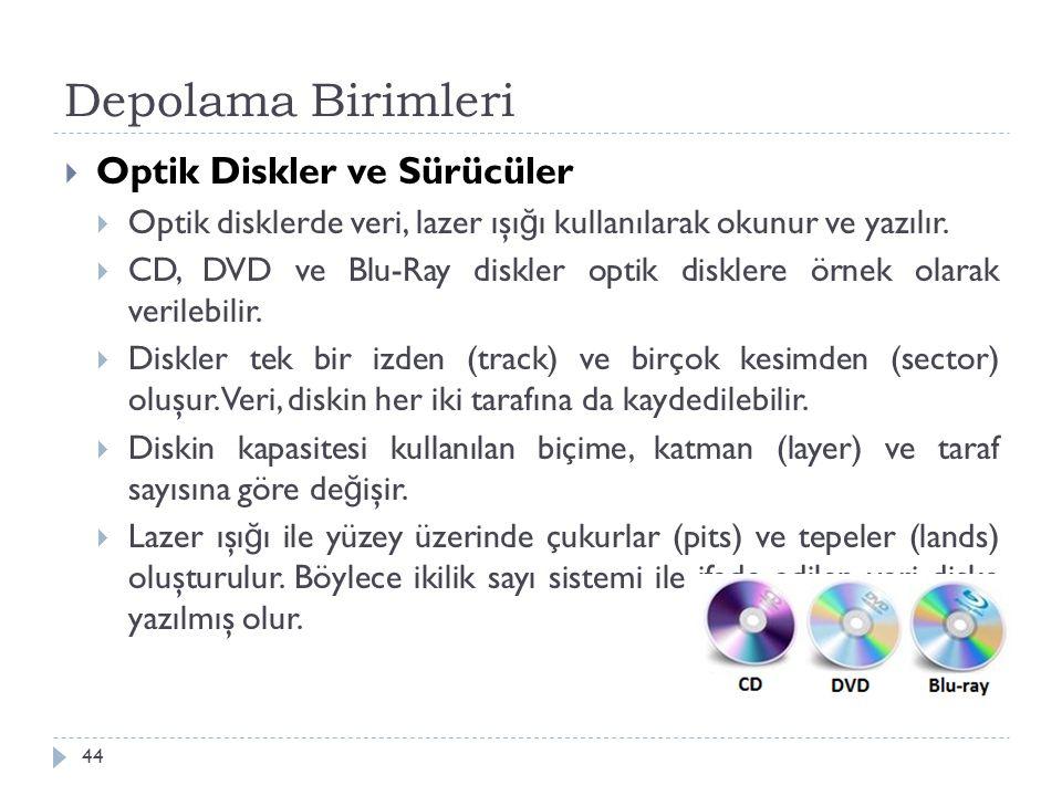 Depolama Birimleri Optik Diskler ve Sürücüler