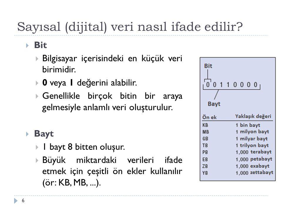 Sayısal (dijital) veri nasıl ifade edilir