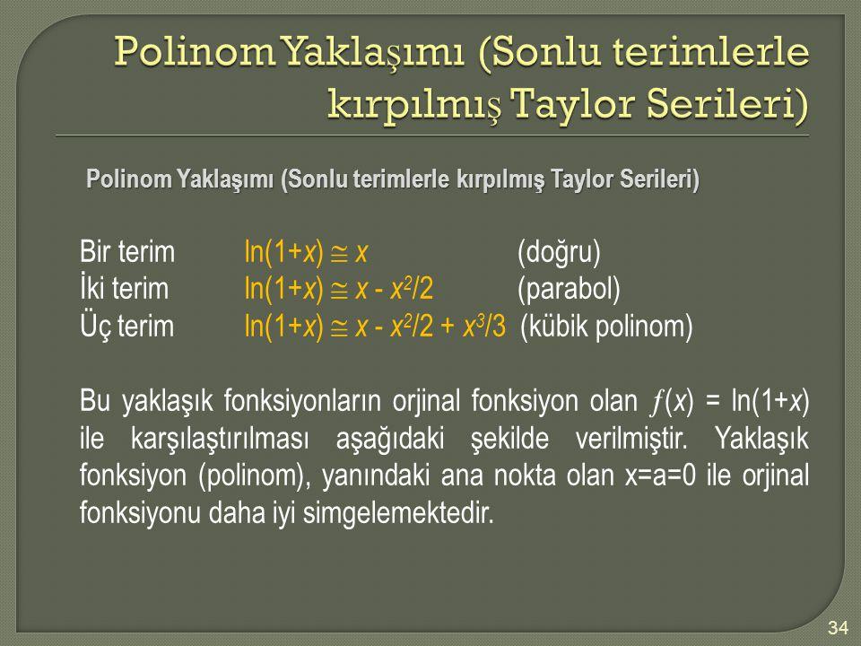 Polinom Yaklaşımı (Sonlu terimlerle kırpılmış Taylor Serileri)