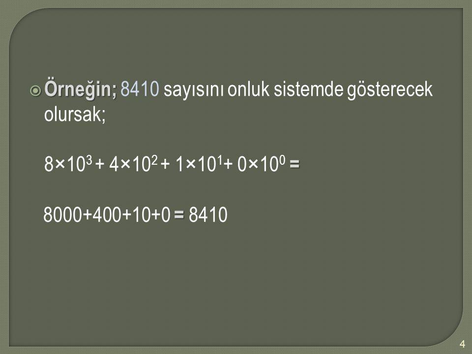 Örneğin; 8410 sayısını onluk sistemde gösterecek olursak;