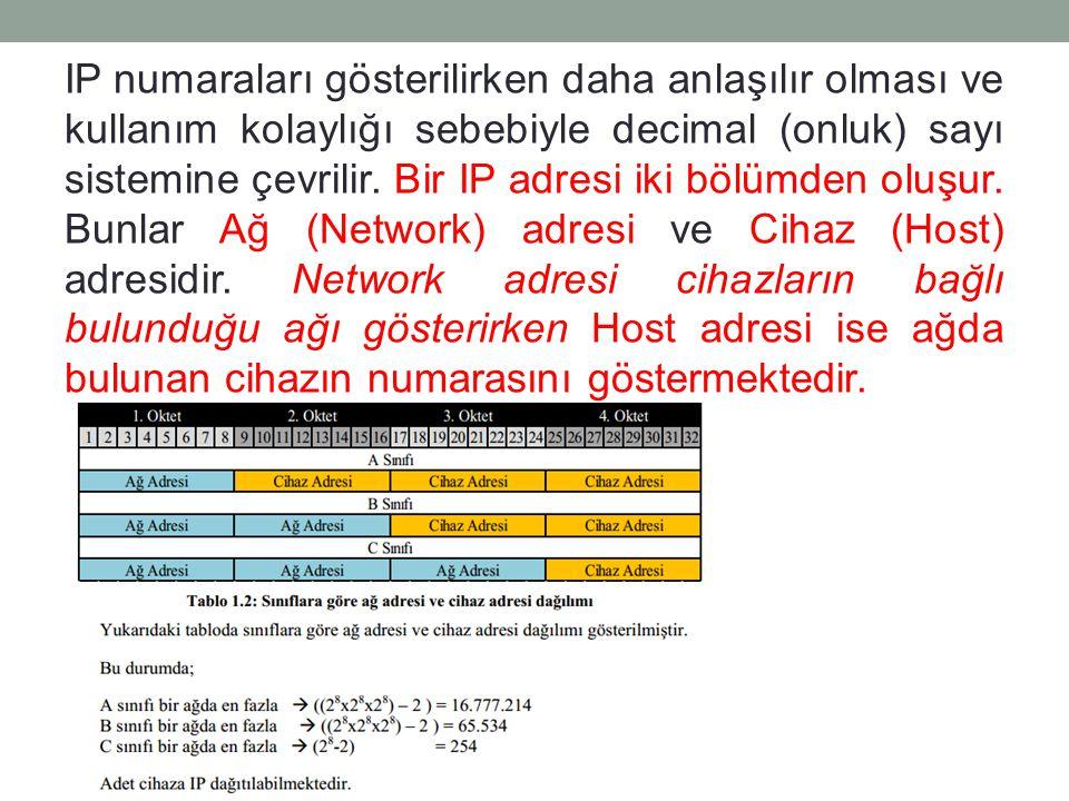 IP numaraları gösterilirken daha anlaşılır olması ve kullanım kolaylığı sebebiyle decimal (onluk) sayı sistemine çevrilir.