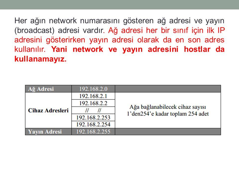 Her ağın network numarasını gösteren ağ adresi ve yayın (broadcast) adresi vardır.