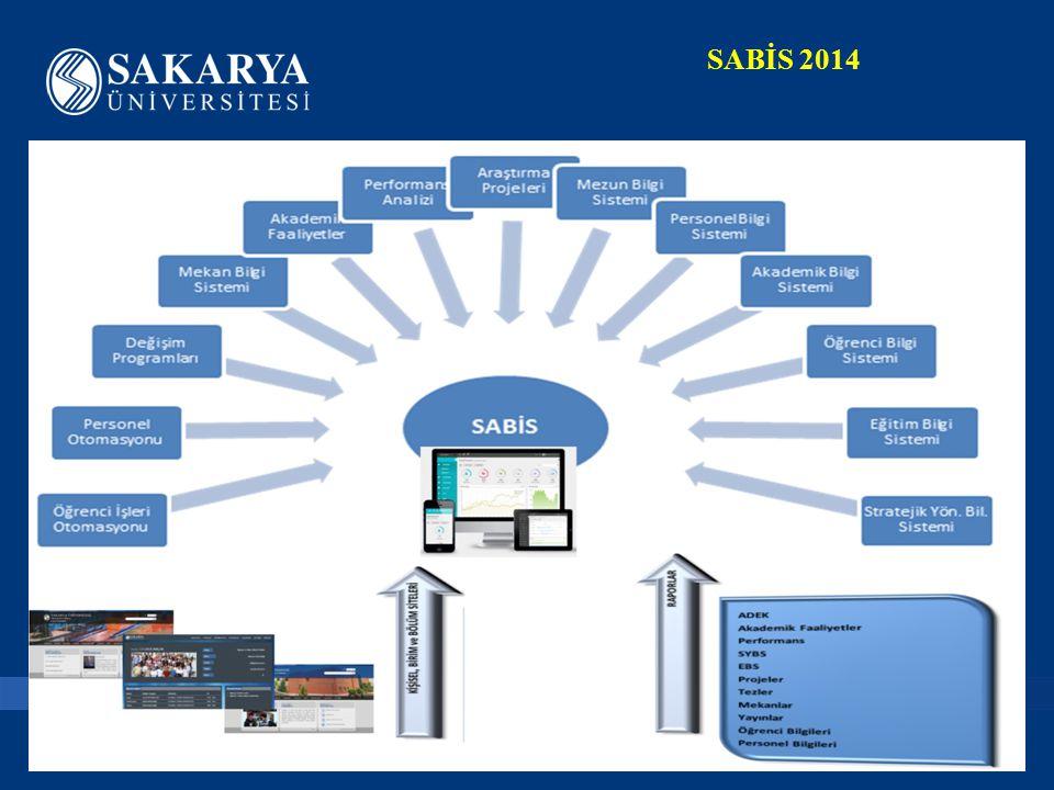 SABİS 2014 www.sakarya.edu.tr