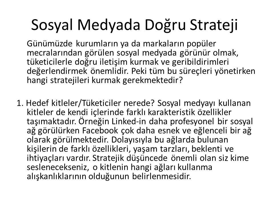 Sosyal Medyada Doğru Strateji