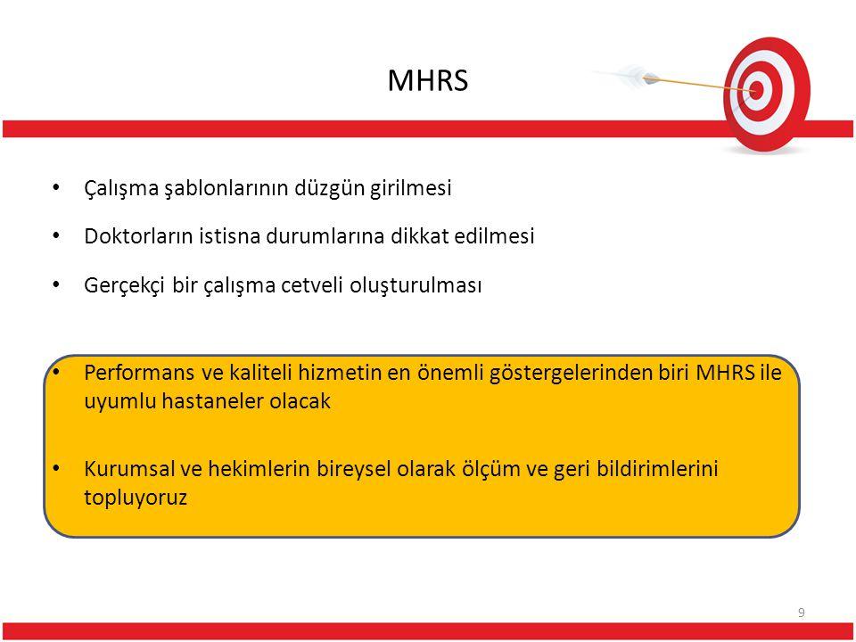 MHRS Çalışma şablonlarının düzgün girilmesi