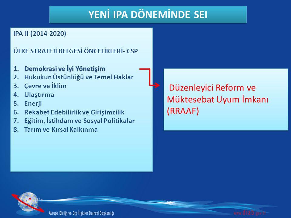 YENİ IPA DÖNEMİNDE SEI IPA II (2014-2020) ÜLKE STRATEJİ BELGESİ ÖNCELİKLERİ- CSP. Demokrasi ve İyi Yönetişim.