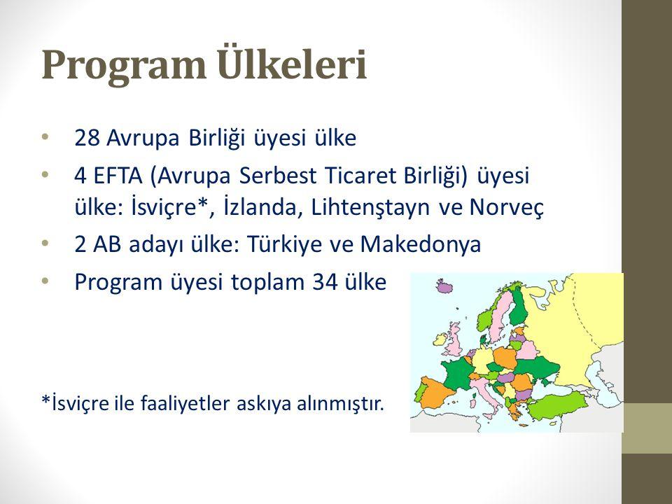 Program Ülkeleri 28 Avrupa Birliği üyesi ülke