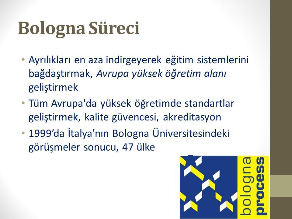 Bologna Süreci Ayrılıkları en aza indirgeyerek eğitim sistemlerini bağdaştırmak, Avrupa yüksek öğretim alanı geliştirmek.